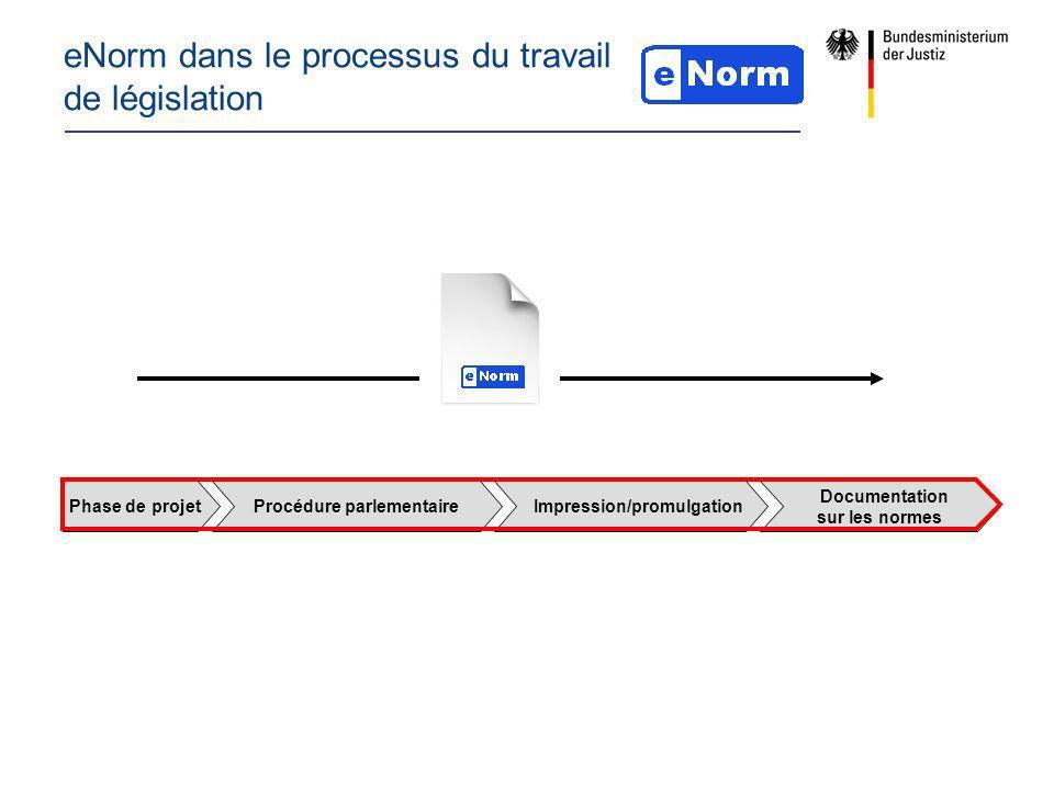 eNorm dans le processus du travail de législation Phase de projetProcédure parlementaire Impression/promulgation Documentation sur les normes