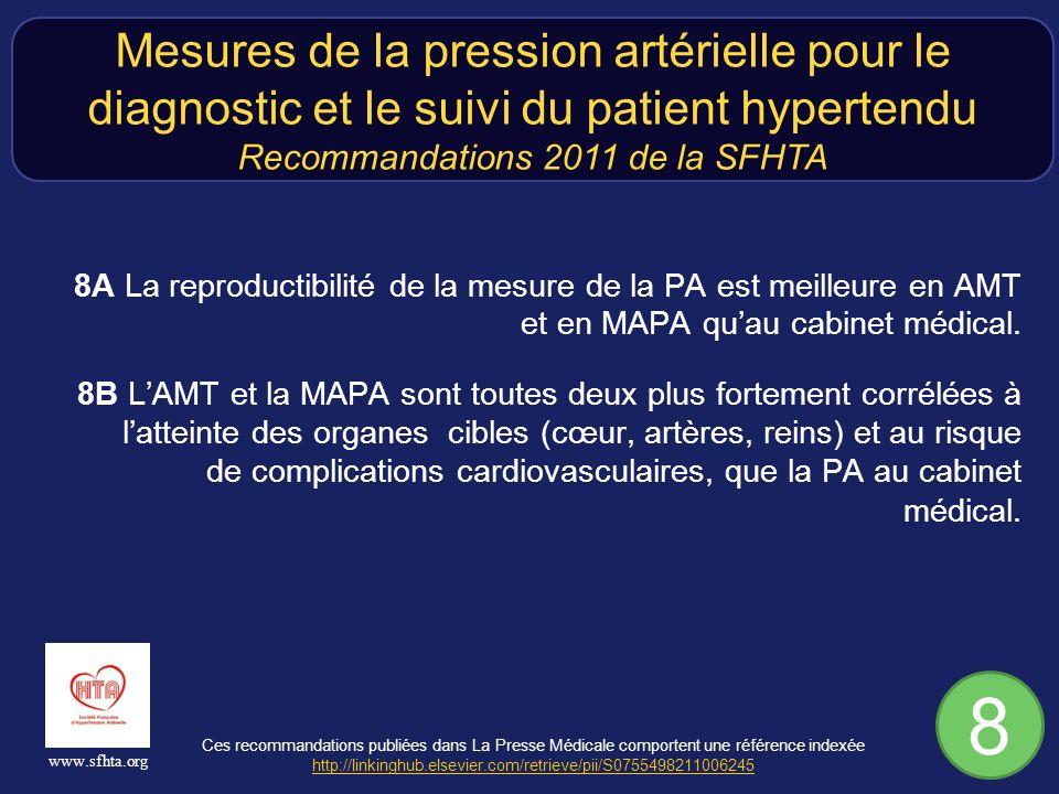 Ces recommandations publiées dans La Presse Médicale comportent une référence indexée http://linkinghub.elsevier.com/retrieve/pii/S0755498211006245 http://linkinghub.elsevier.com/retrieve/pii/S0755498211006245 www.sfhta.org 8A La reproductibilité de la mesure de la PA est meilleure en AMT et en MAPA quau cabinet médical.