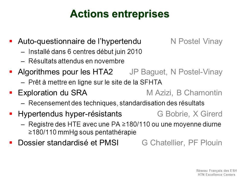 Réseau Français des ESH HTN Excellence Centers Actions entreprises Auto-questionnaire de lhypertenduN Postel Vinay –Installé dans 6 centres début juin