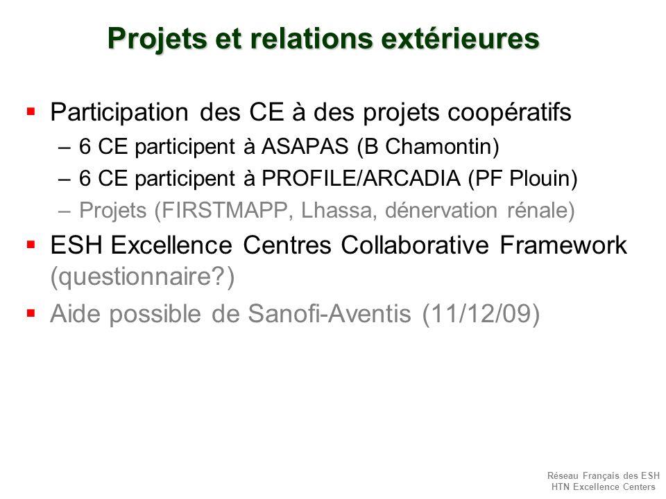 Réseau Français des ESH HTN Excellence Centers Projets et relations extérieures Participation des CE à des projets coopératifs –6 CE participent à ASA