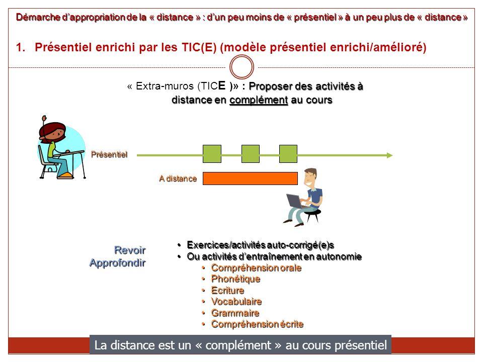 Exercices/activités auto-corrigé(e)sExercices/activités auto-corrigé(e)s Ou activités dentraînement en autonomieOu activités dentraînement en autonomi