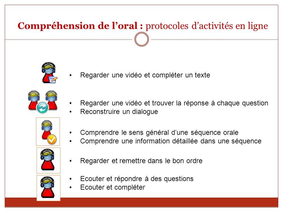 Compréhension de loral : protocoles dactivités en ligne Regarder une vidéo et compléter un texte Regarder une vidéo et trouver la réponse à chaque que