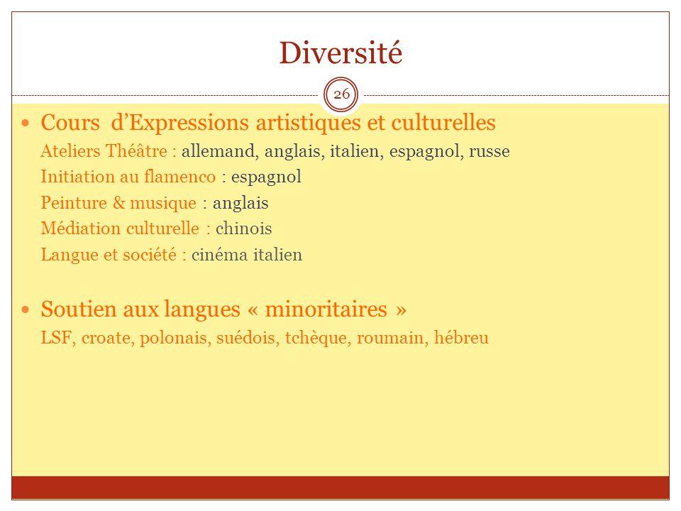 Diversité Cours dExpressions artistiques et culturelles Ateliers Théâtre : allemand, anglais, italien, espagnol, russe Initiation au flamenco : espagn