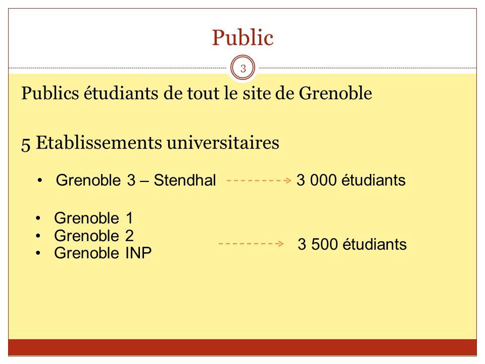 Public Publics étudiants de tout le site de Grenoble 5 Etablissements universitaires 3 Grenoble 1 Grenoble 2 Grenoble INP Grenoble 3 – Stendhal 3 000