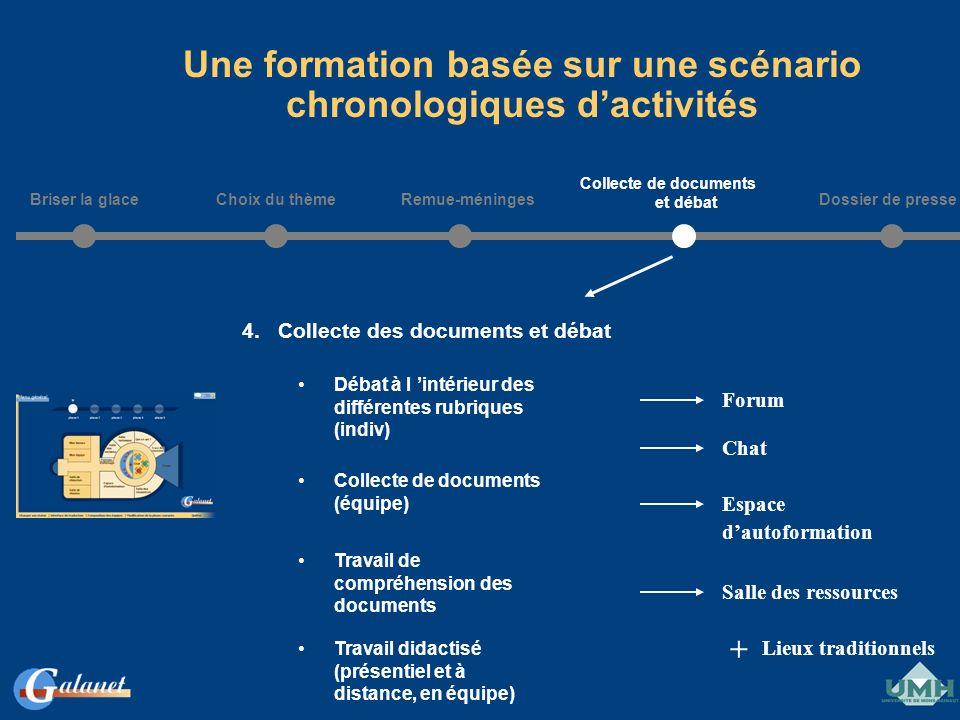 Briser la glaceChoix du thèmeRemue-méninges Une formation basée sur une scénario chronologiques dactivités Collecte de documents et débat Dossier de p