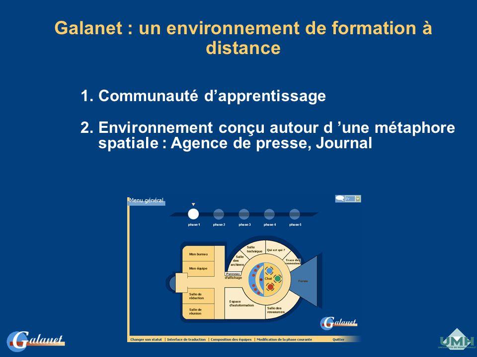 Galanet : un environnement de formation à distance 1.Communauté dapprentissage 2.Environnement conçu autour d une métaphore spatiale : Agence de press