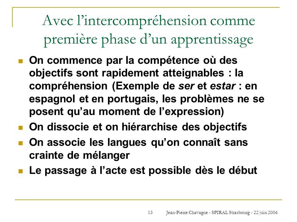 Jean-Pierre Chavagne - SPIRAL Strasbourg - 22 juin 200613 Avec lintercompréhension comme première phase dun apprentissage On commence par la compétenc