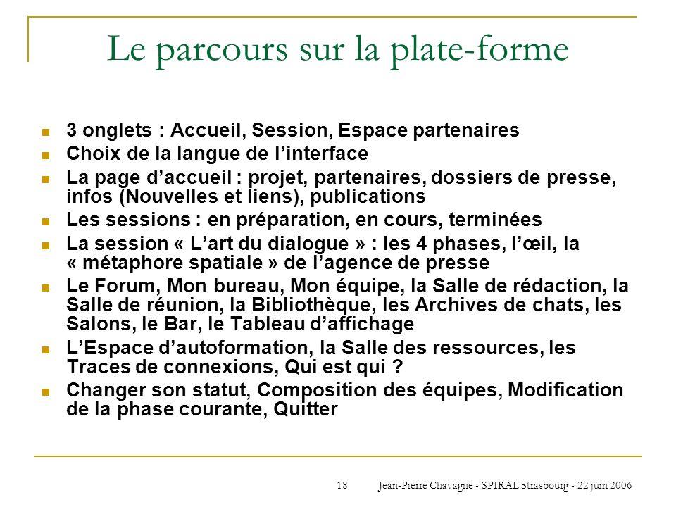 Jean-Pierre Chavagne - SPIRAL Strasbourg - 22 juin 200618 Le parcours sur la plate-forme 3 onglets : Accueil, Session, Espace partenaires Choix de la