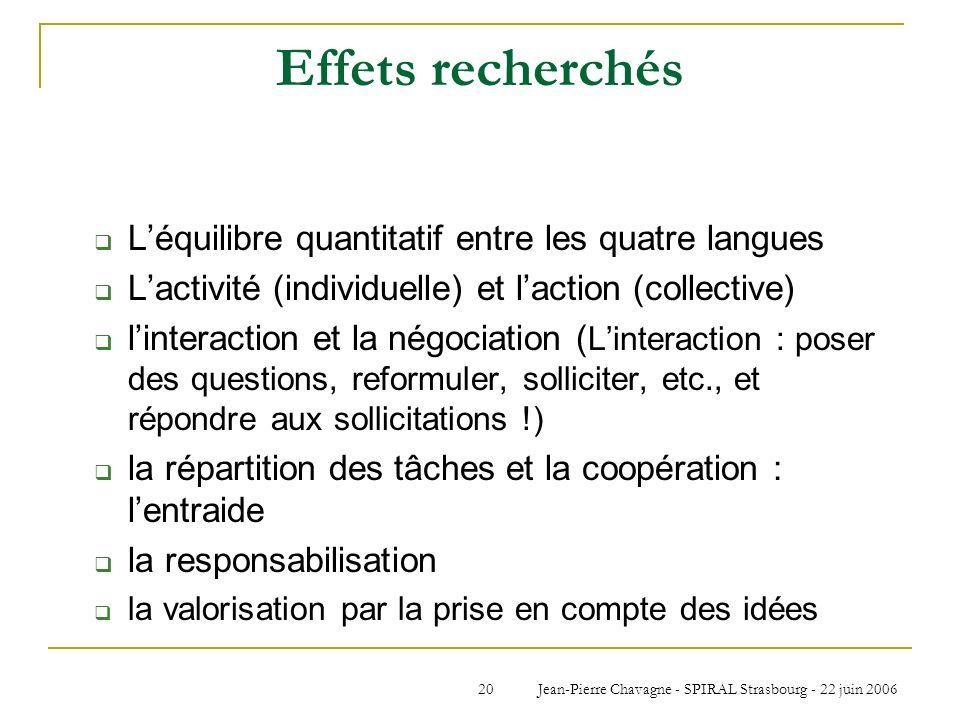 Jean-Pierre Chavagne - SPIRAL Strasbourg - 22 juin 200620 Effets recherchés Léquilibre quantitatif entre les quatre langues Lactivité (individuelle) e