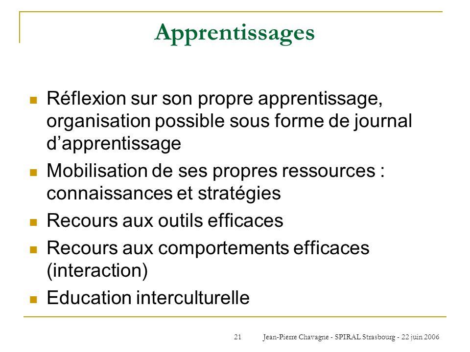 Jean-Pierre Chavagne - SPIRAL Strasbourg - 22 juin 200621 Apprentissages Réflexion sur son propre apprentissage, organisation possible sous forme de j