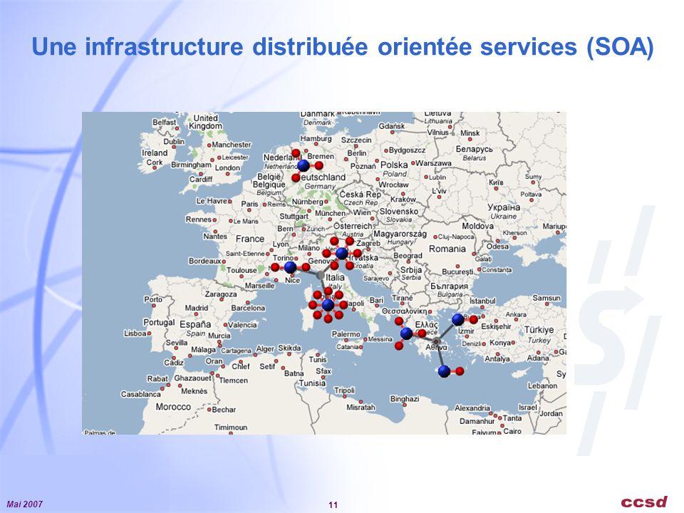 Mai 2007 11 Une infrastructure distribuée orientée services (SOA)