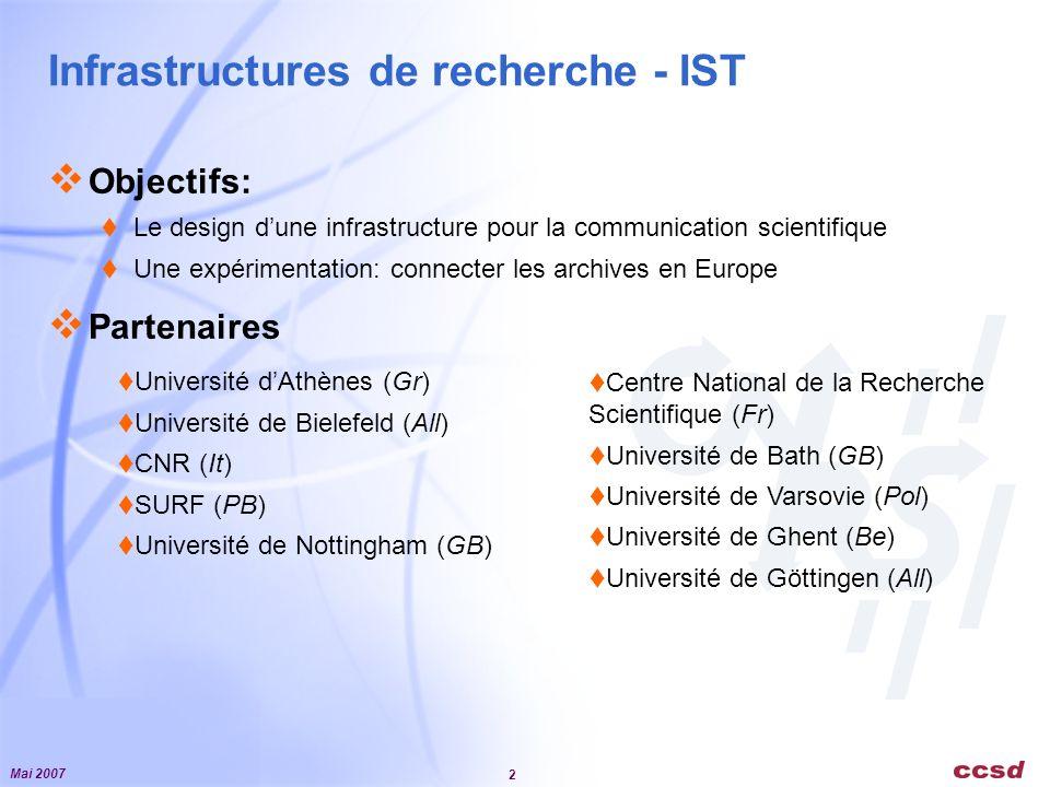 Mai 2007 2 Infrastructures de recherche - IST Objectifs: Le design dune infrastructure pour la communication scientifique Une expérimentation: connecter les archives en Europe Partenaires Université dAthènes (Gr) Université de Bielefeld (All) CNR (It) SURF (PB) Université de Nottingham (GB) Centre National de la Recherche Scientifique (Fr) Université de Bath (GB) Université de Varsovie (Pol) Université de Ghent (Be) Université de Göttingen (All)