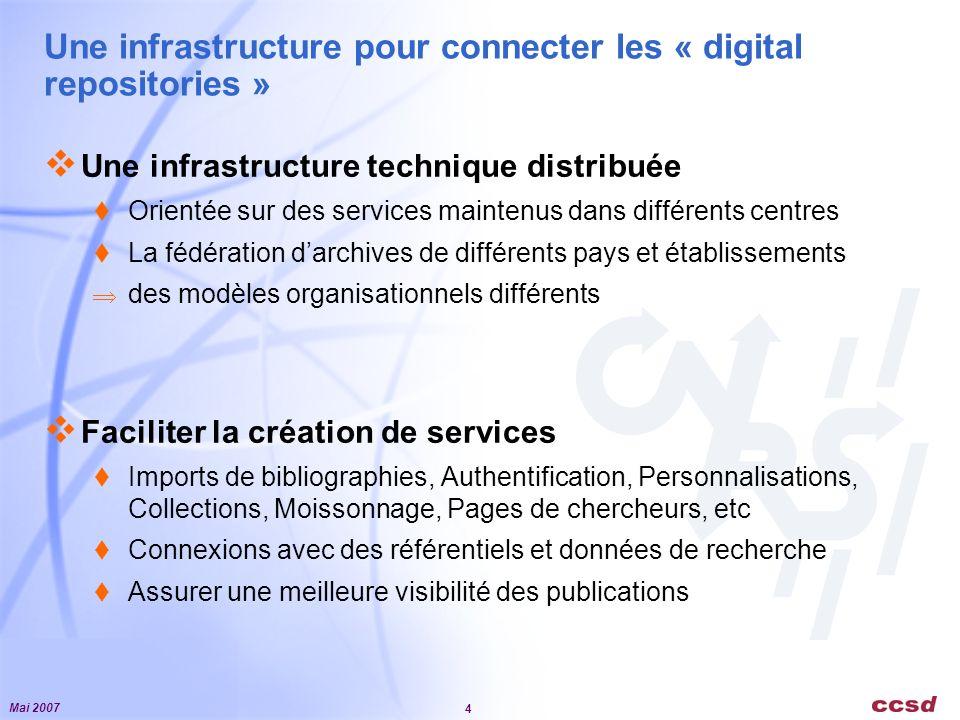 Mai 2007 15 Références HAL http://hal.archives-ouvertes.fr Projet DRIVER http://www.driver-repository.eu/ DRIVER Support http://www.driver-support.eu/ Un article sur HAL et DRIVER : The repository jigsaw http://www.researchinformation.info/features/feature.php?feature_id=128 Contacts: Francis André, Muriel Foulonneau, Daniel Charnay, Anne-Marie Badolato muriel.foulonneau@ccsd.cnrs.fr