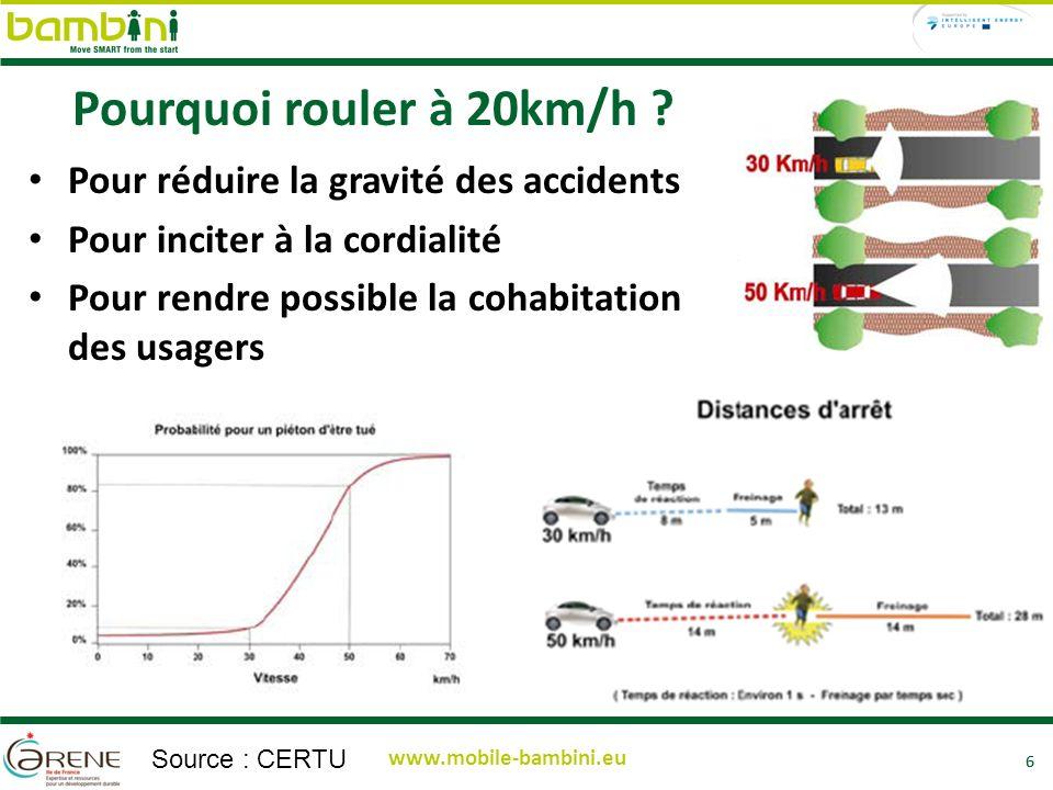 6 www.mobile-bambini.eu Pourquoi rouler à 20km/h .