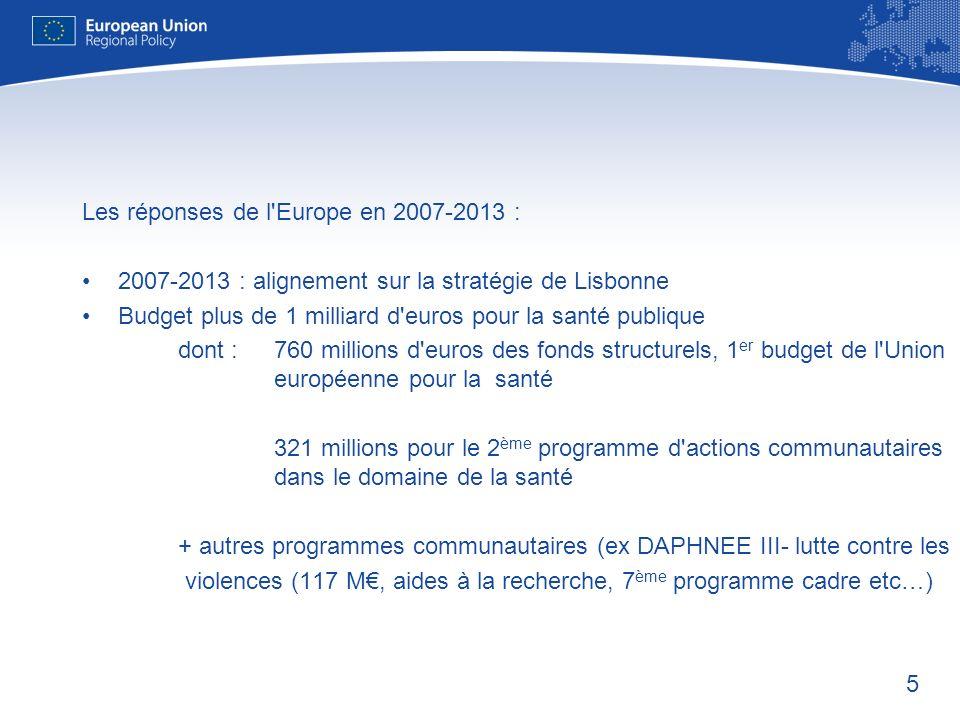 6 Les réponses de l Europe en 2014-2010 : alignement sur la stratégie UE 2020 : (Stratégie de l Union pour une croissance intelligente, durable et inclusive) dont : - les objectifs Santé et les TIC sont des objectifs prioritaires des fonds structurels (article 5 de la proposition de règlement FEDER concernant la politique de cohésion 2014-2020), budget total de 346 milliards d euros, - 446 M pour l initiative la santé en faveur de la croissance (proposition de règlement - décision Com(2011)709 final du 9 novembre 2011), - 9 milliards d euros sont fléchés sur les investissements en TIC dans le cadre du Mécanisme pour l interconnexion en Europe,