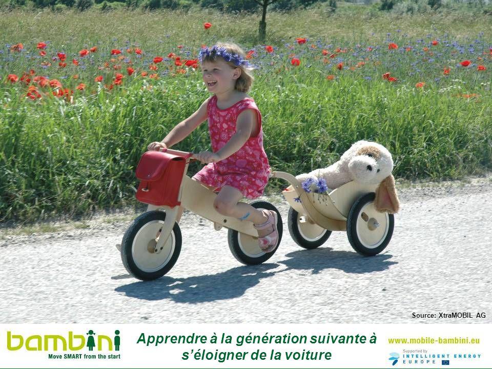Approche ludique de la mobilité durable