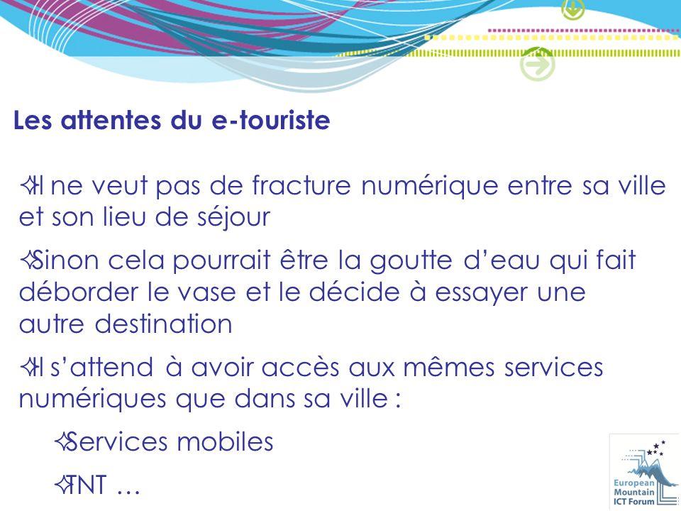 Etude de cas : Passage TNT au Pays du Mont-Blanc Passage très difficile avec beaucoup dhabitants sans télévision depuis plusieurs semaines Groupe Facebook créé par M.