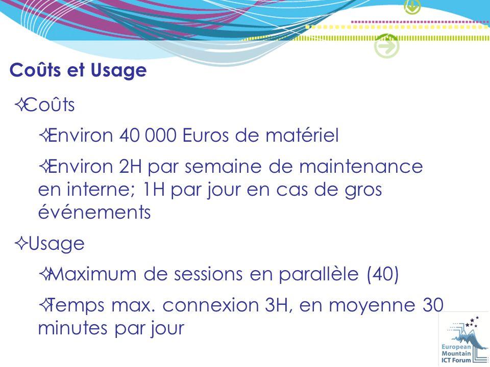 Coûts et Usage Coûts Environ 40 000 Euros de matériel Environ 2H par semaine de maintenance en interne; 1H par jour en cas de gros événements Usage Maximum de sessions en parallèle (40) Temps max.