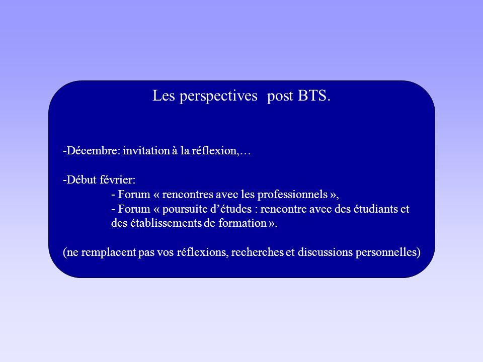Les perspectives post BTS. -Décembre: invitation à la réflexion,… -Début février: - Forum « rencontres avec les professionnels », - Forum « poursuite