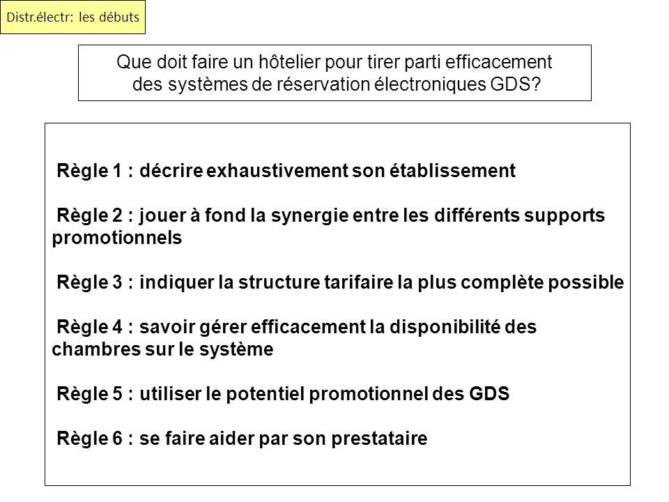 Que doit faire un hôtelier pour tirer parti efficacement des systèmes de réservation électroniques GDS? Règle 1 : décrire exhaustivement son établisse