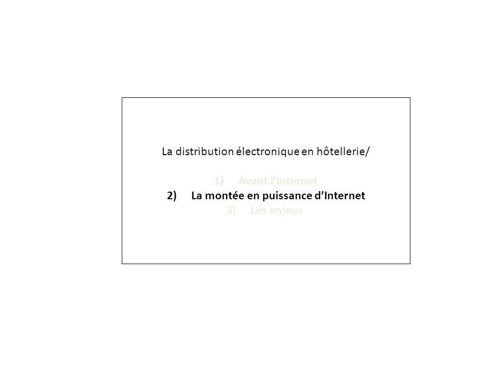 La distribution électronique en hôtellerie/ 1)Avant lInternet 2)La montée en puissance dInternet 3)Les enjeux