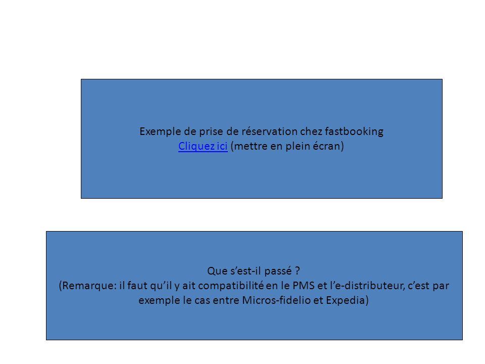 Exemple de prise de réservation chez fastbooking Cliquez iciCliquez ici (mettre en plein écran) Que sest-il passé ? (Remarque: il faut quil y ait comp