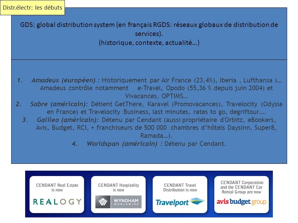 HôtelWeb siteClients IDS (Internet distribution systems) ou ADS (Alternative Distribution systems)