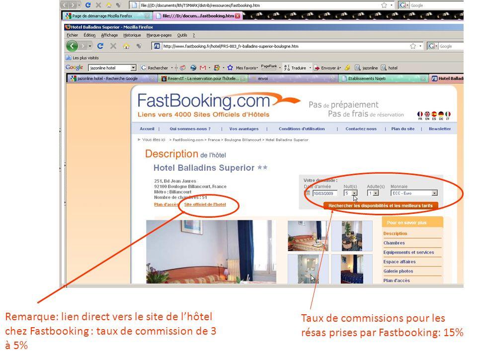 Remarque: lien direct vers le site de lhôtel chez Fastbooking : taux de commission de 3 à 5% Taux de commissions pour les résas prises par Fastbooking