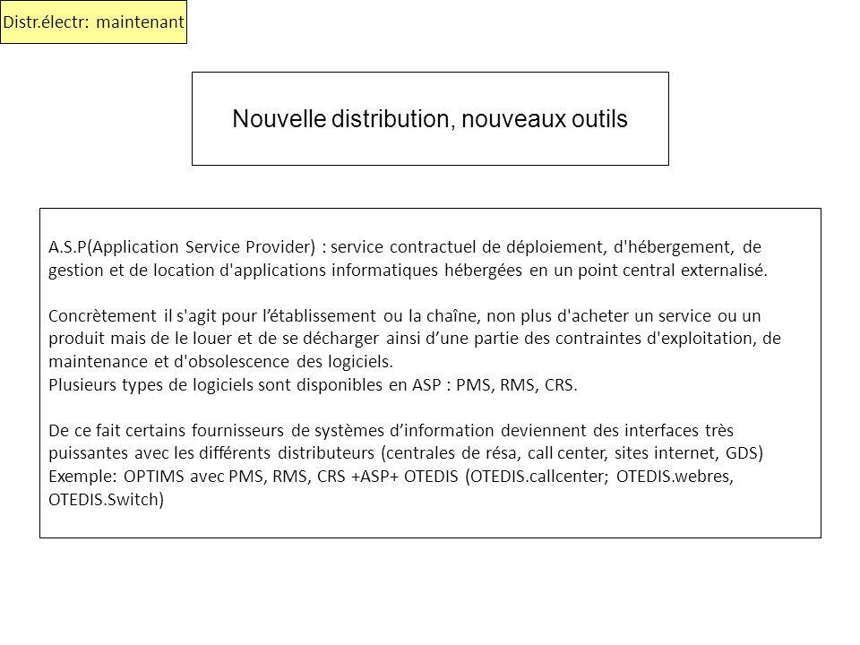 Nouvelle distribution, nouveaux outils A.S.P(Application Service Provider) : service contractuel de déploiement, d'hébergement, de gestion et de locat