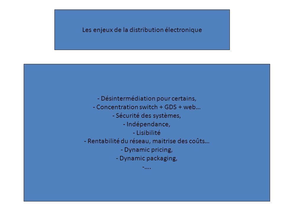 Les enjeux de la distribution électronique - Désintermédiation pour certains, - Concentration switch + GDS + web… - Sécurité des systèmes, - Indépenda