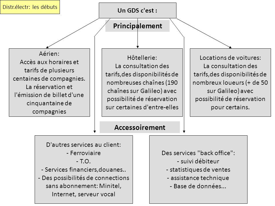 Un GDS c'est : Aérien: Accès aux horaires et tarifs de plusieurs centaines de compagnies. La réservation et l'émission de billet d'une cinquantaine de