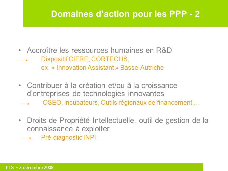 ETS - 3 décembre 2008 Domaines daction pour les PPP - 2 Accroître les ressources humaines en R&D Dispositif CIFRE, CORTECHS, ex.