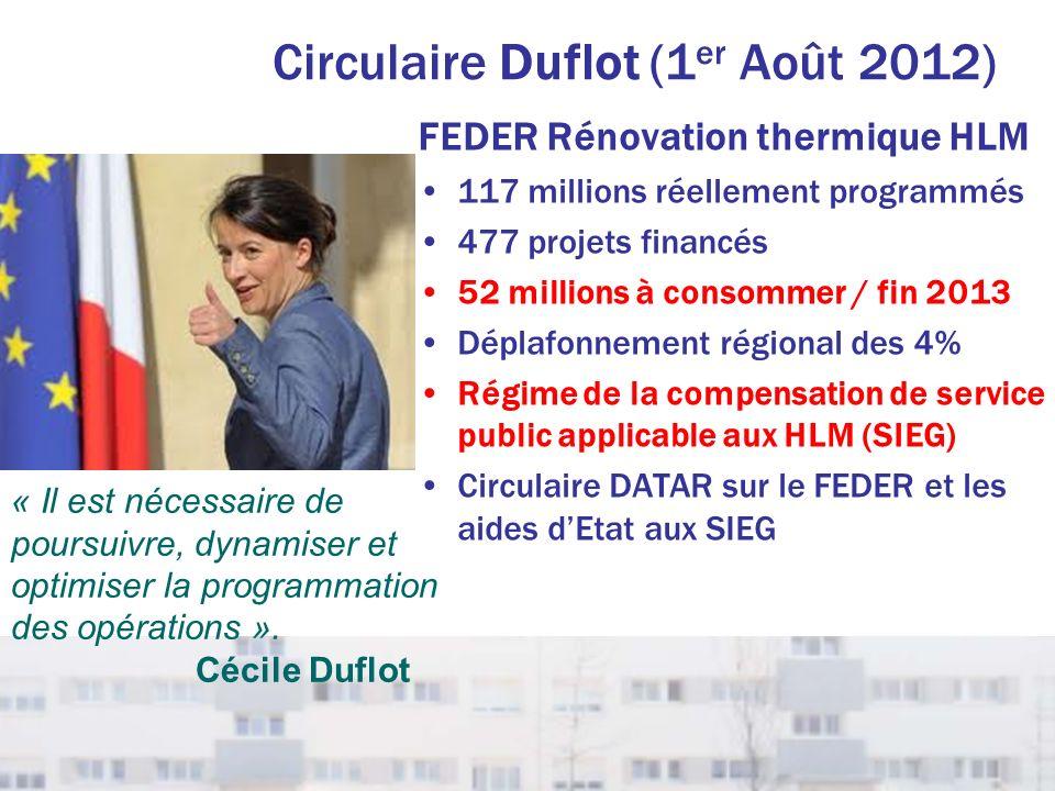 Circulaire Duflot (1 er Août 2012) FEDER Rénovation thermique HLM 117 millions réellement programmés 477 projets financés 52 millions à consommer / fi