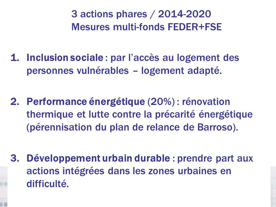 3 actions phares / 2014-2020 Mesures multi-fonds FEDER+FSE 1.Inclusion sociale : par laccès au logement des personnes vulnérables – logement adapté. 2