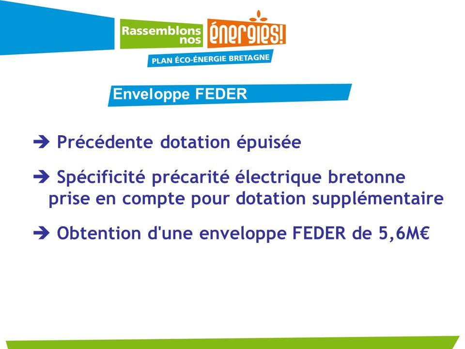 Enveloppe FEDER Précédente dotation épuisée Spécificité précarité électrique bretonne prise en compte pour dotation supplémentaire Obtention d'une env