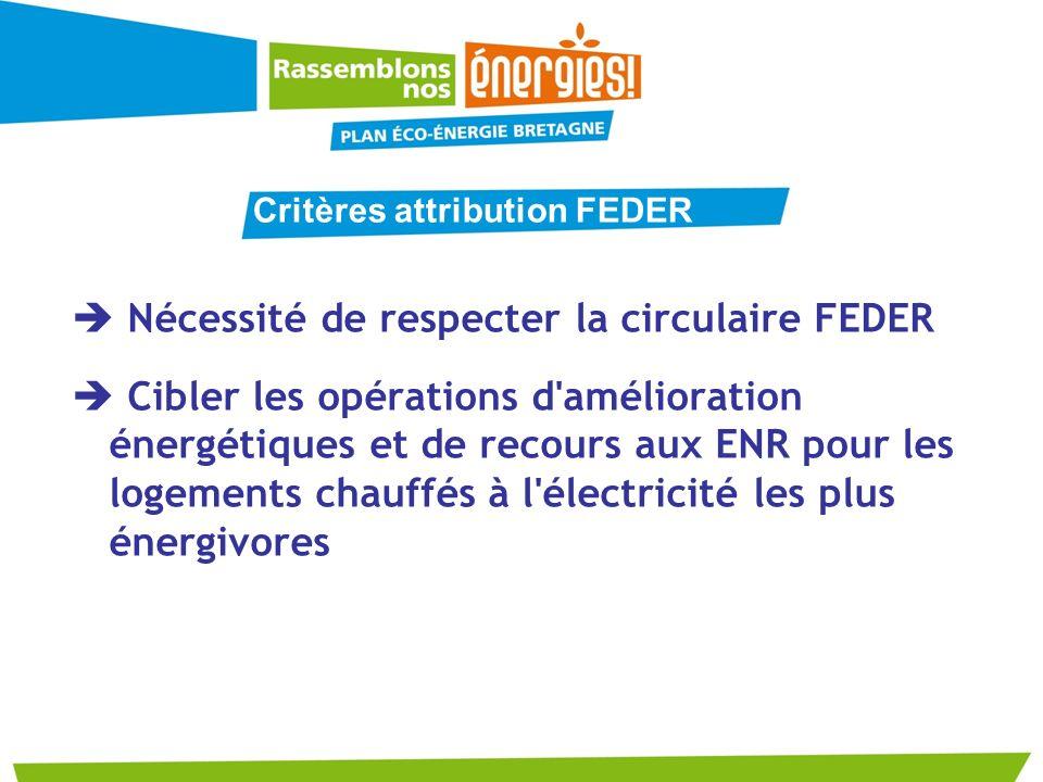 Critères attribution FEDER Nécessité de respecter la circulaire FEDER Cibler les opérations d'amélioration énergétiques et de recours aux ENR pour les