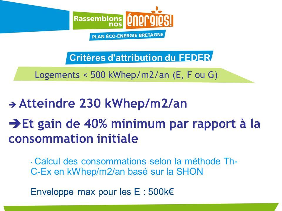 Logements < 500 kWhep/m2/an (E, F ou G) Atteindre 230 kWhep/m2/an Et gain de 40% minimum par rapport à la consommation initiale - Calcul des consommat