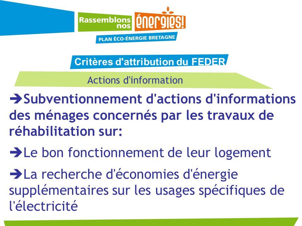 Actions d'information Subventionnement d'actions d'informations des ménages concernés par les travaux de réhabilitation sur: Le bon fonctionnement de