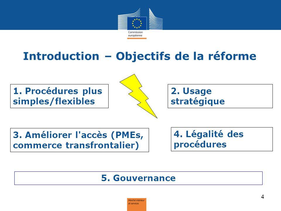 Introduction – Objectifs de la réforme 2. Usage stratégique 4.