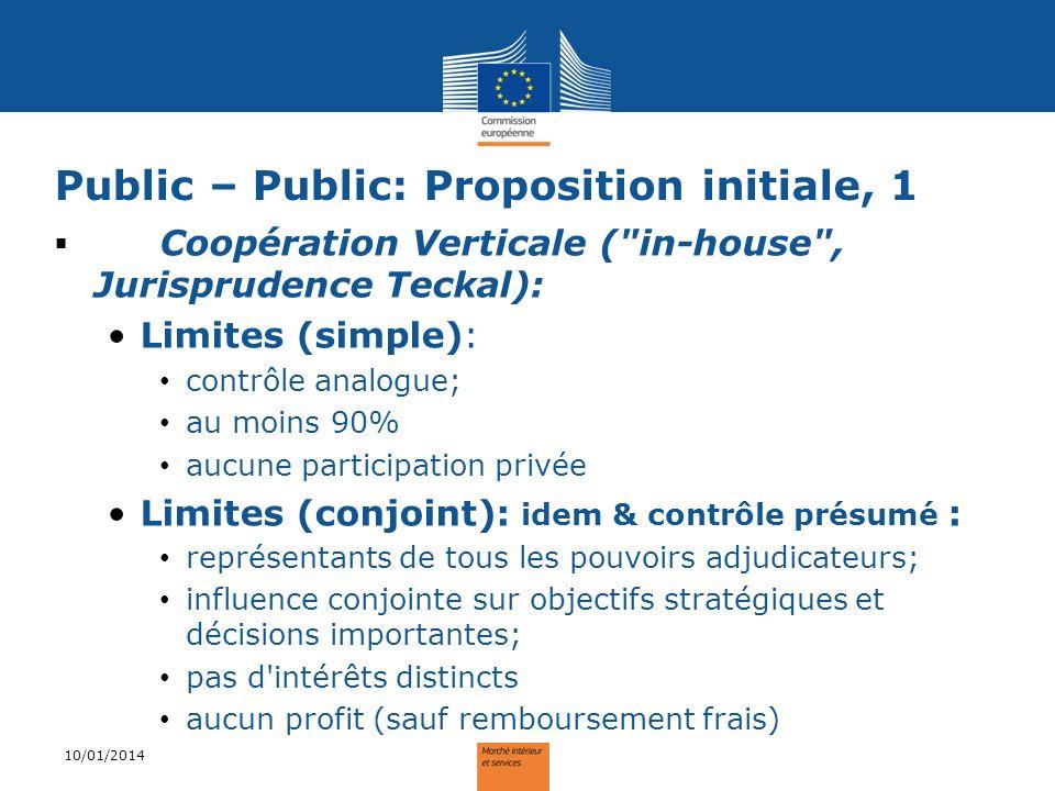 Public – Public: Proposition initiale, 2 Coopération Horizontale (Jurisprudence Hambourg, exclusivement pouvoirs adjudicateurs): Limites: véritable coopération et droits et obligations mutuels; accord guidé uniquement par intérêt public max.