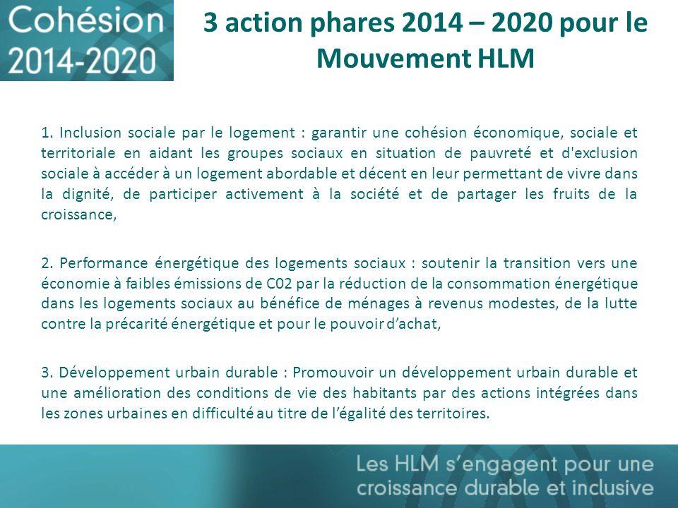 3 action phares 2014 – 2020 pour le Mouvement HLM 1. Inclusion sociale par le logement : garantir une cohésion économique, sociale et territoriale en