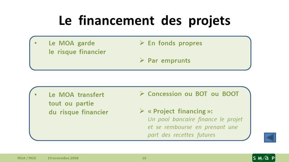 Le financement des projets Le MOA garde le risque financier MOA / MOE 19 novembre 2008 10 Le MOA transfert tout ou partie du risque financier En fonds propres Par emprunts Concession ou BOT ou BOOT « Project financing »: Un pool bancaire finance le projet et se rembourse en prenant une part des recettes futures