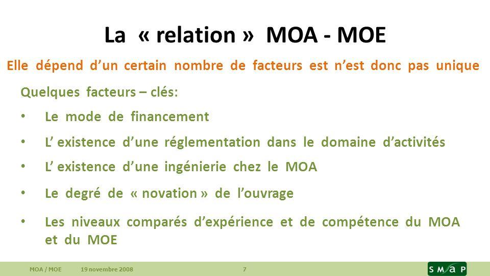 La « relation » MOA - MOE Quelques facteurs – clés: Le mode de financement L existence dune réglementation dans le domaine dactivités L existence dune ingénierie chez le MOA Le degré de « novation » de louvrage Les niveaux comparés dexpérience et de compétence du MOA et du MOE MOA / MOE 19 novembre 2008 7 Elle dépend dun certain nombre de facteurs est nest donc pas unique
