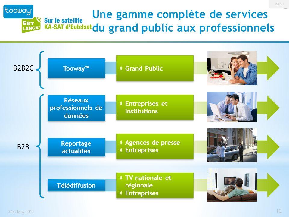 0 146 209 153 191 13 Une gamme complète de services du grand public aux professionnels 31st May 2011 10 Grand Public Tooway B2B2C B2B Entreprises et I