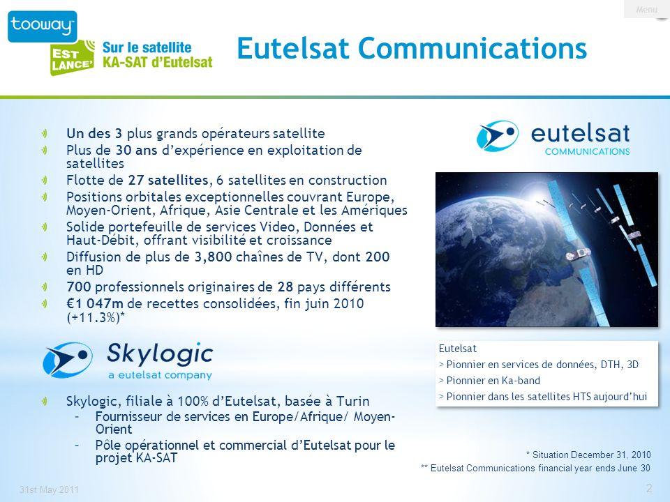0 146 209 153 191 13 Eutelsat Communications Un des 3 plus grands opérateurs satellite Plus de 30 ans dexpérience en exploitation de satellites Flotte