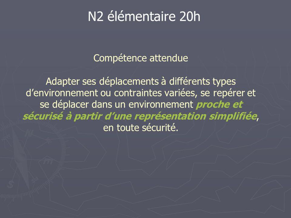 Compétence attendue Adapter ses déplacements à différents types denvironnement ou contraintes variées, se repérer et se déplacer dans un environnement