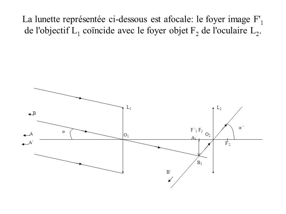 La lunette représentée ci-dessous est afocale: le foyer image F' 1 de l'objectif L 1 coïncide avec le foyer objet F 2 de l'oculaire L 2. O1O1 F ' 1 L1