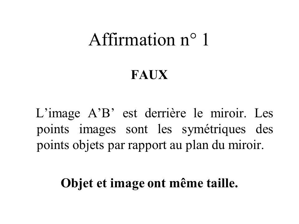 Affirmation n° 1 FAUX Limage AB est derrière le miroir. Les points images sont les symétriques des points objets par rapport au plan du miroir. Objet