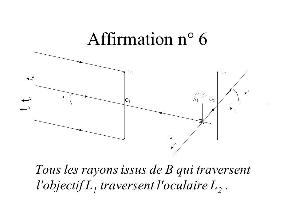 Affirmation n° 6 Tous les rayons issus de B qui traversent l'objectif L 1 traversent l'oculaire L 2. O1O1 F ' 1 L1L1 O2O2 F2F2 F' 2 L2L2 A B A 1 B 1 B