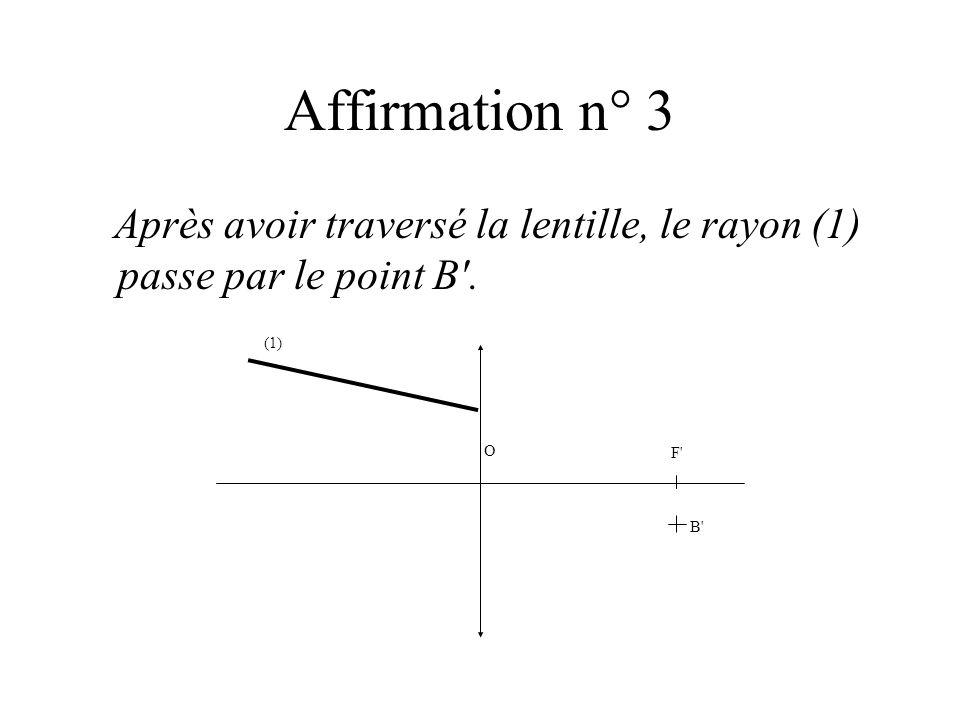 Affirmation n° 3 Après avoir traversé la lentille, le rayon (1) passe par le point B'. F' O B' (1)